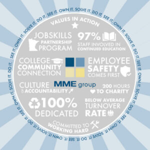 MME Infographic